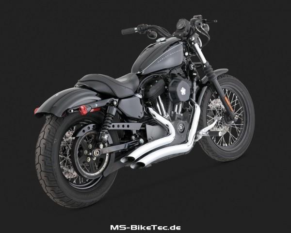 """V&H """"Big Radius"""" Komplettanlage für Sportster XL Modelle ab 2014"""